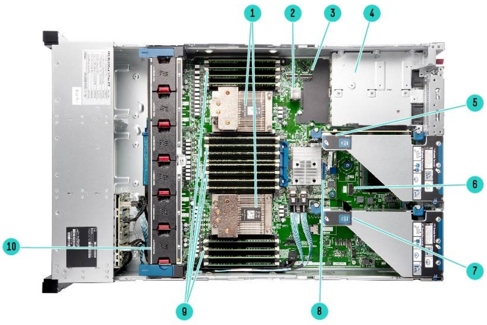 HPE ProLiant DL385 Gen10 Plus Server - Internal View