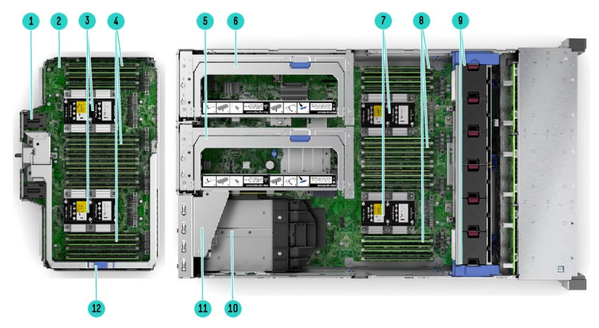 HPE ProLiant DL580 Gen10 Server Internal View with upper CPU mezzanine tray